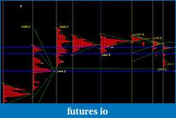 Price Forecasting with chaos-xauusd501.jpg