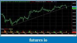 Swing Trading Futures-es_1hr_2013_05_01.jpg
