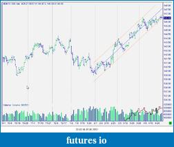 Bund Future 16/11-snag-01.05.2013-20.03.56.png