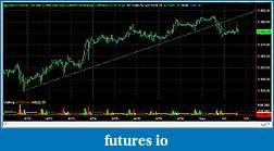 Swing Trading Futures-es_1hr_2013_05_02.jpg