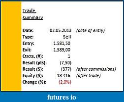 Swing Trading Futures-summary_2013_05_02.jpg