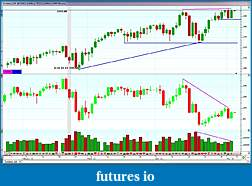 Selling Options on Futures?-es-030520013.jpg