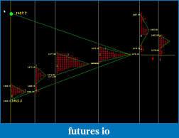 Price Forecasting with chaos-xauusd503.jpg