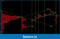 Price Forecasting with chaos-xauusd503-1.jpg