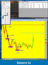 the easy edge for beginner traders-spike-may-3.png