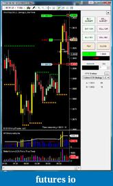 shodson's Trading Journal-20100412-6e-fail.png