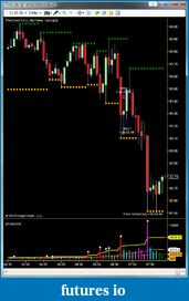shodson's Trading Journal-20100413-cl-fail.png