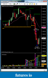 shodson's Trading Journal-20100413-es-win.png