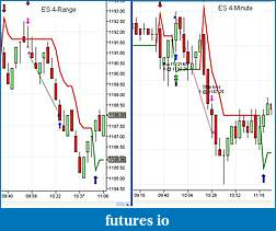Beth's Journey to Make Her Millions-es-13-apr-2010-supertrend-trades.jpg