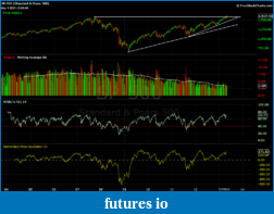 Selling Options on Futures?-spmay.png