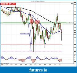 Crude Oil trading-cl-06-13-5-min-05_04_2013.jpg