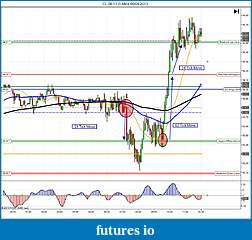 Crude Oil trading-cl-06-13-5-min-09_04_2013.jpg