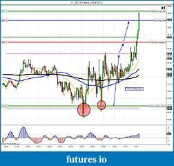 Crude Oil trading-cl-06-13-5-min-10_04_2013.jpg