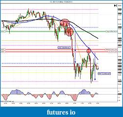 Crude Oil trading-cl-06-13-5-min-11_04_2013.jpg