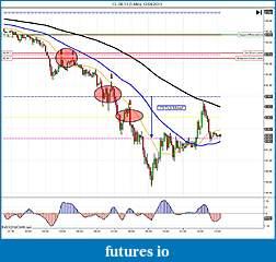 Crude Oil trading-cl-06-13-5-min-12_04_2013.jpg