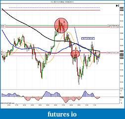 Crude Oil trading-cl-06-13-5-min-15_04_2013.jpg