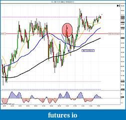 Crude Oil trading-cl-06-13-5-min-16_04_2013.jpg