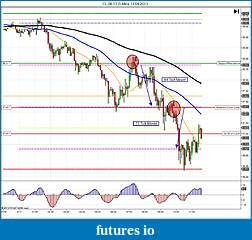 Crude Oil trading-cl-06-13-5-min-17_04_2013.jpg