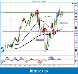 Crude Oil trading-cl-06-13-5-min-18_04_2013.jpg