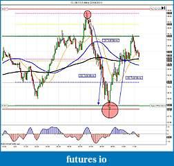 Crude Oil trading-cl-06-13-5-min-22_04_2013.jpg