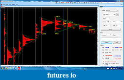 Price Forecasting with chaos-xauusd507.jpg