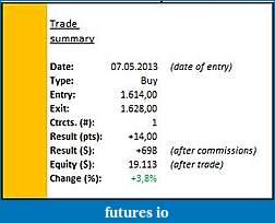 Swing Trading Futures-summary_2013_05_09.jpg