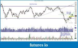 Day Trading Currency Futures W/Multiple time frames-6b-daily.jpg