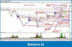 CL Market Profile Analysis-cl041410-2.jpg