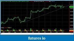 Swing Trading Futures-es_1hr_2013_05_13.jpg