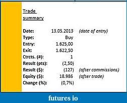 Swing Trading Futures-summary_2013_05_13.jpg