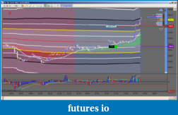 CL Light Crude Analysis TPO/MP/VWAP/VPOC-cl-06-13-1-min-5.13.2013-7.45.26.png