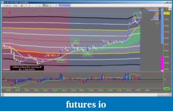 CL Light Crude Analysis TPO/MP/VWAP/VPOC-cl-06-13-1-min-5.13.2013-7.52.58.png