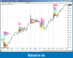Sort of Market Profile indicator-mp1.png