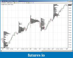 Sort of Market Profile indicator-mp2.png
