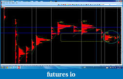 Price Forecasting with chaos-xauusd5013.jpg