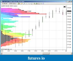 Sort of Market Profile indicator-mp3.png