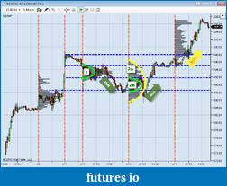 Sort of Market Profile indicator-4-14-2010-5-51-28-pm.png