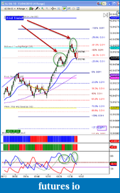Click image for larger version  Name:End of Trend.png Views:1849 Size:72.0 KB ID:11236