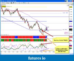 Perrys Trading Platform-divergence.png