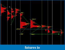 Price Forecasting with chaos-xauusd515.jpg