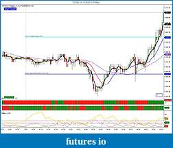 Perrys Trading Platform-es-06-10-4_15_2010-5-min-.jpg