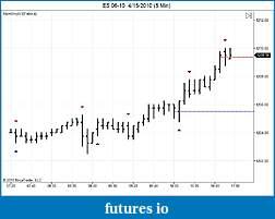 Momentum Stop Indicator-es-06-10-4_15_2010-5-min-.jpg