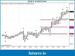Momentum Stop Indicator-es-06-10-4_15_2010-5-min-2.jpg