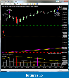 shodson's Trading Journal-20100414-es-stopped-out.png