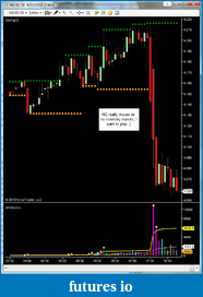 shodson's Trading Journal-20100415-ng-news.png