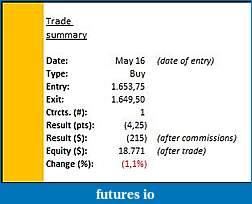 Swing Trading Futures-summary_2013_05_16.jpg