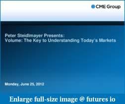Steidlmayer's Market Profile Evolves: Volume Strips-understanding-todays-market-steidlmayer-2012-6-26.pdf