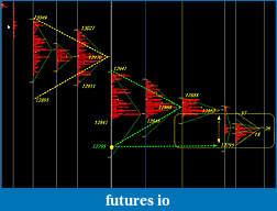 Price Forecasting with chaos-eurusd518.jpg