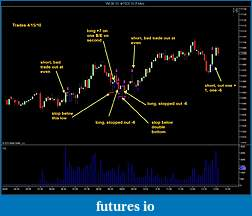 David_R's Trading Journey Journal (Pls comment)-trades-41510.jpg