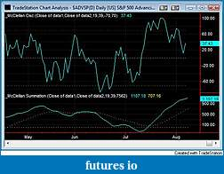 cunparis weekly S&P 500 Outlook-s-p-500-mcclellan.jpg